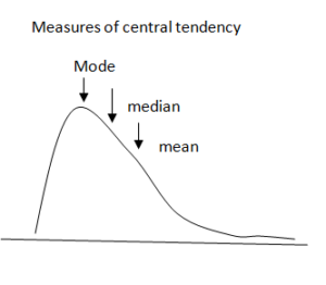 Worksheets Central Tendency measures of central tendency example cfa level i analystprep arithmetic mean