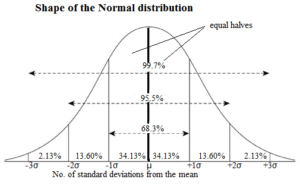 ebook estimating the effects of