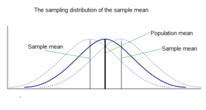 sampling-distribution-of-the-sample-mean