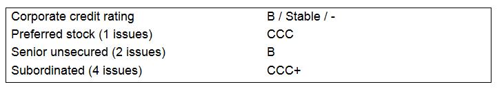 cfa level 1 fixed income pdf