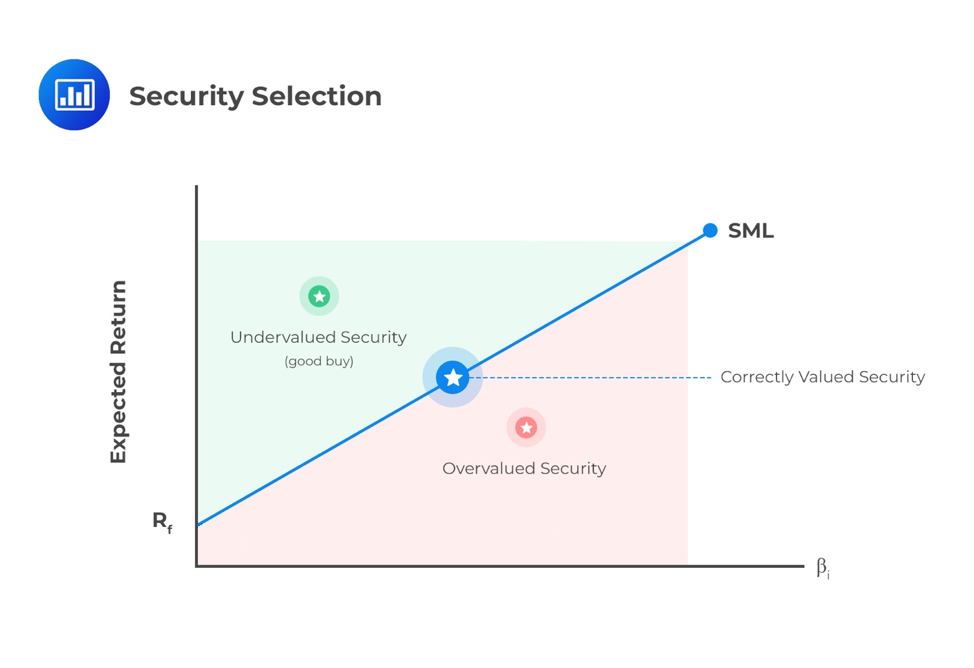 Security-Selection-Given-CAPM1