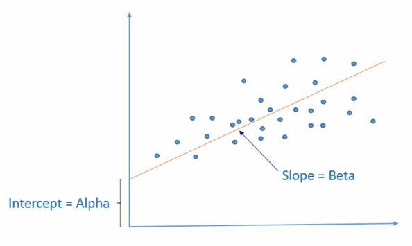 frm-part-ii-alpha-vs-benchmark