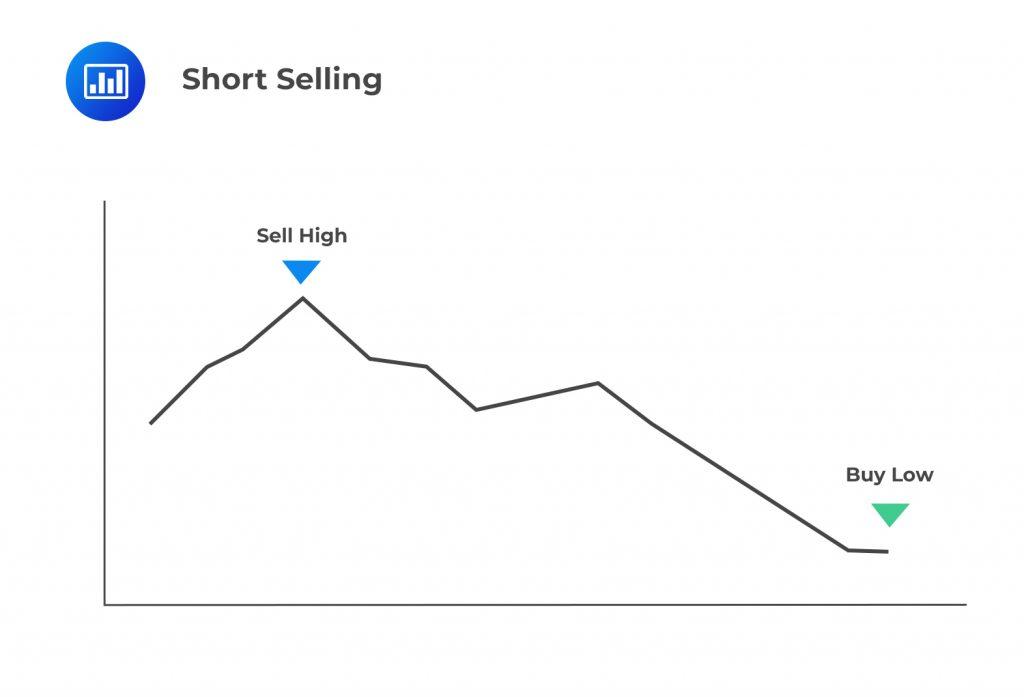 actuarial-exam-short-selling