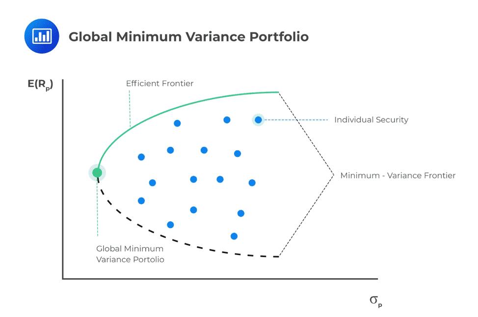 efficient-frontier-ifm
